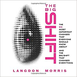 Shift by Langdon Morris