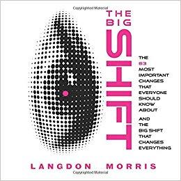 Shift by Langdon Morris